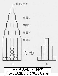 BinDistModel.jpg